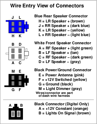 RadioPlugsDiagram_4.png